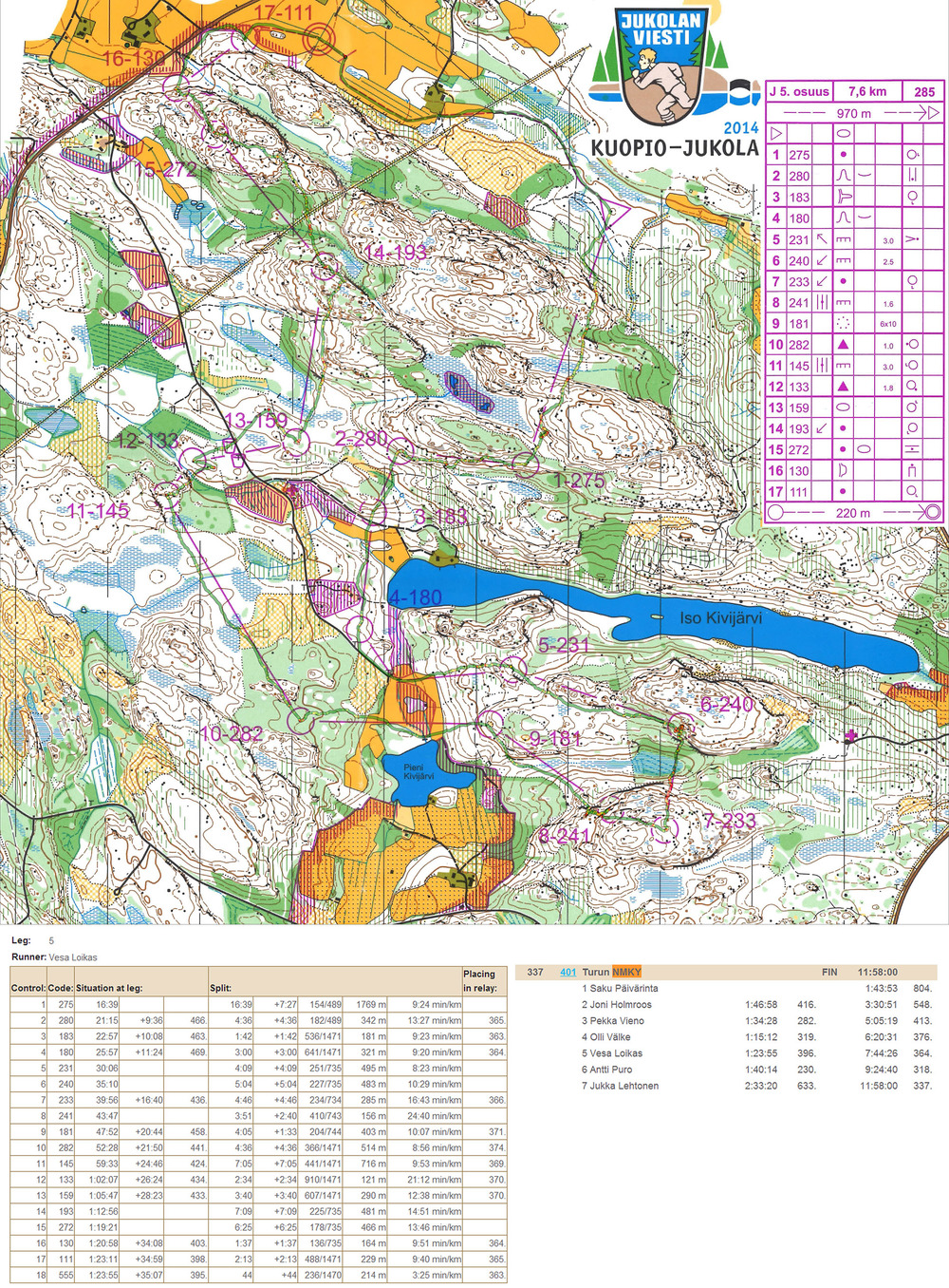 My map and route last year when I was orienteering the 5th leg of in Kuopio, Finland.