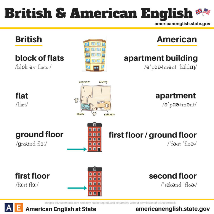 british-american-english-differences-language-12__880.jpg