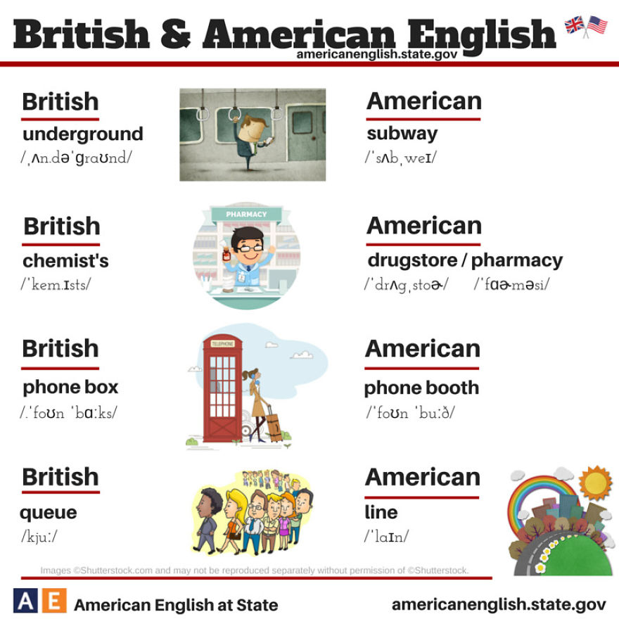british-american-english-differences-language-18__880.jpg