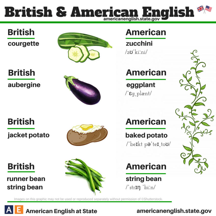 british-american-english-differences-language-2__880.jpg