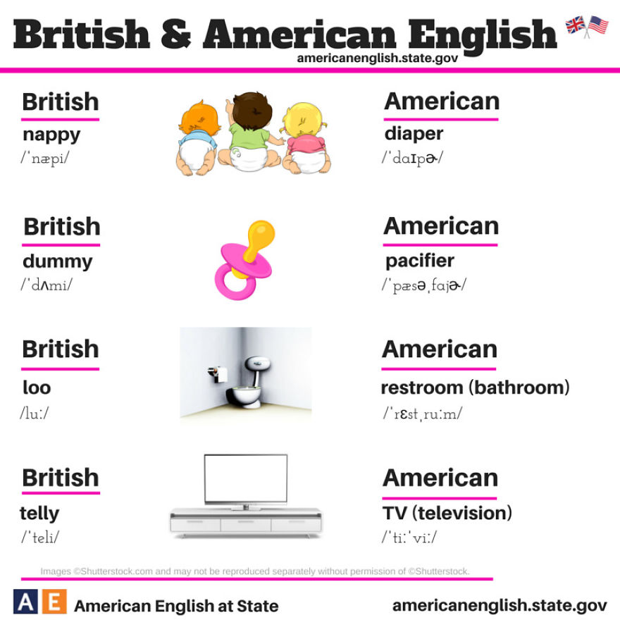 british-american-english-differences-language-17__880.jpg