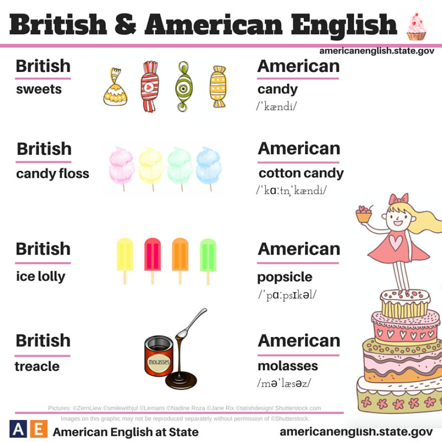 british-american-english-differences-language-20__880.jpg