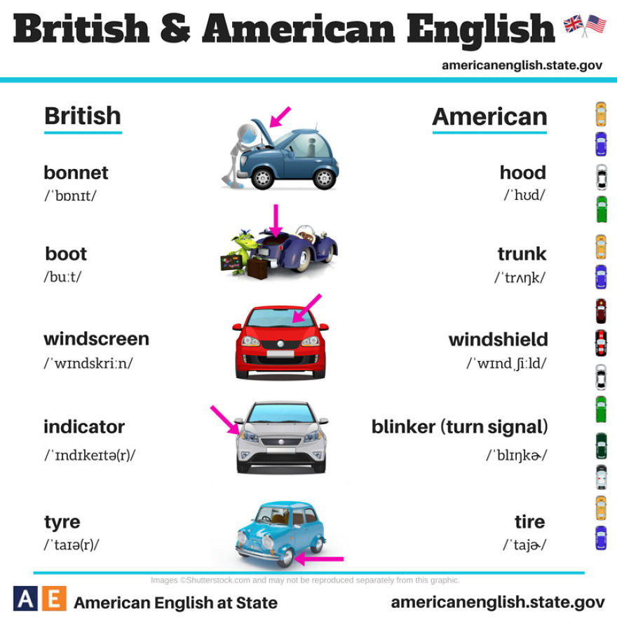 british-american-english-differences-language-8__880.jpg