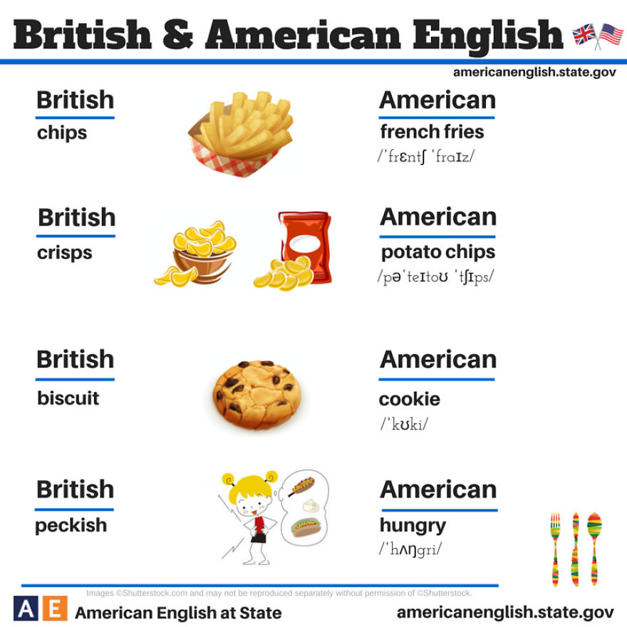 british-american-english-differences-language-19__880.jpg