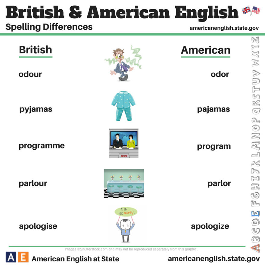british-american-english-differences-language-9__880.jpg