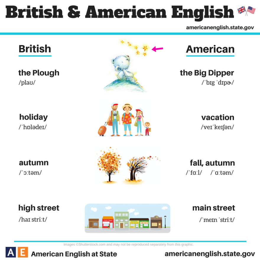 british-american-english-differences-language__880.jpg