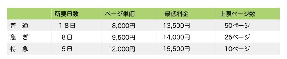 翻訳・料金表.png