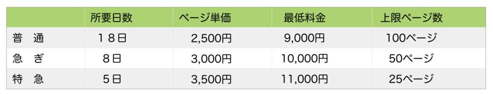 編集・料金表.png