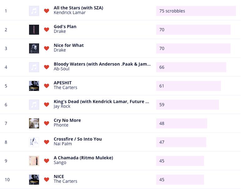 misterjt's_Music_Profile___Last_fm.png