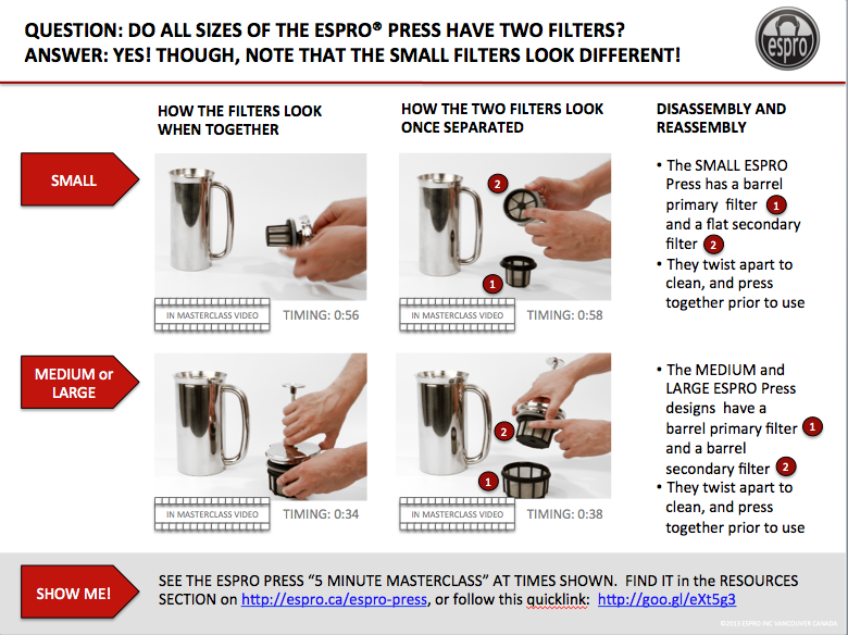 ESPRO PRESS - do I have two filters in the box.png