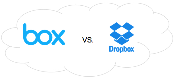 box vs dropbox for business 2
