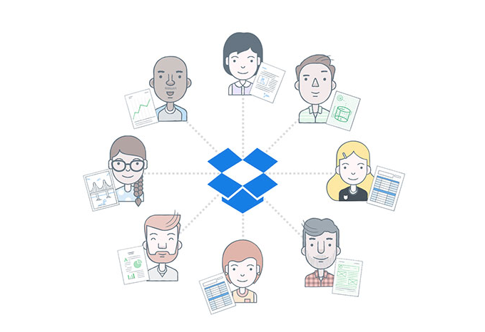 Over 300 million people and 4 million businesses use Dropbox to work smarter.