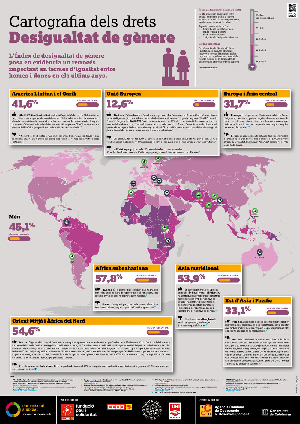 Cartografia dels drets. Desigualtat de gènere