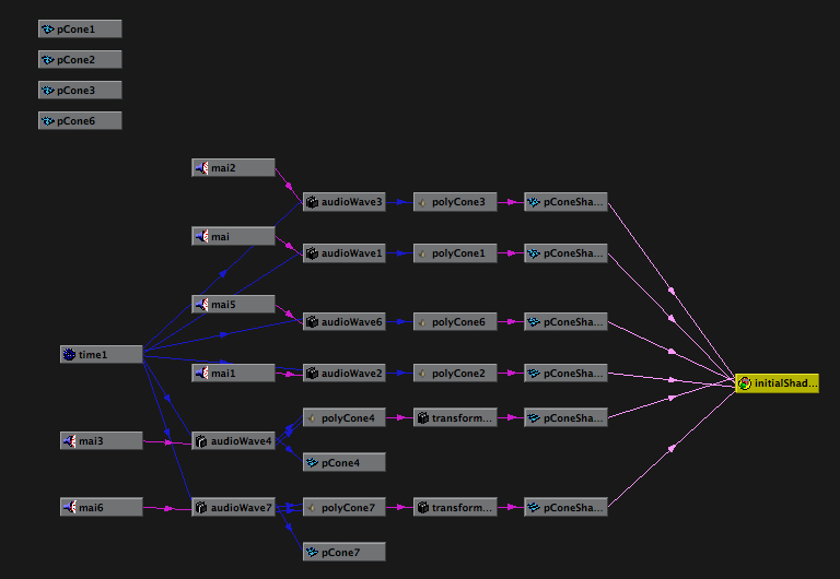 First sketch of an instant feedback system develop in Maya for my diploma project. You can see audioNode there.