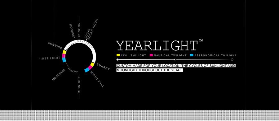 Yearlight