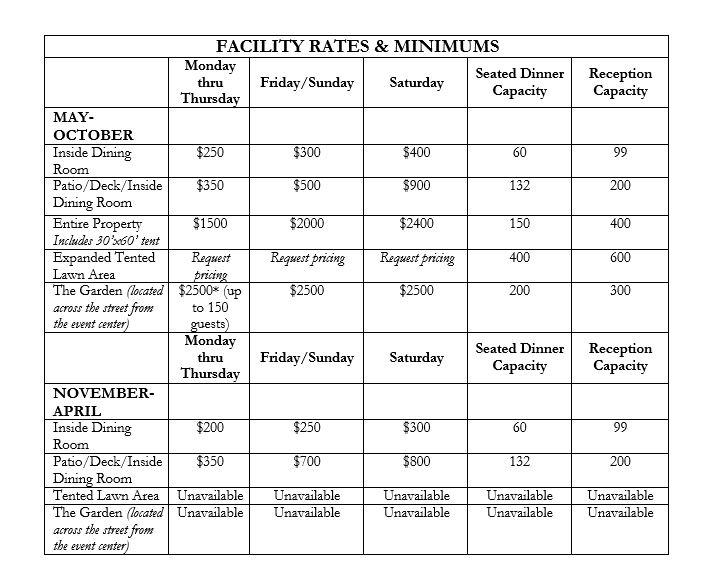 Facility Rates