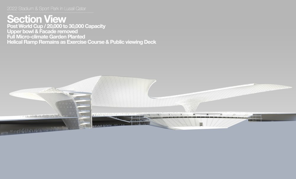 130730 Qatar_Main_Stadium_Concept_sectionview post wc 3.jpg