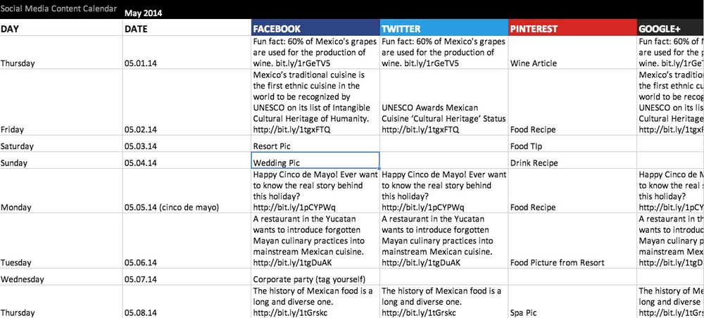 Figure 5 Taste Resorts Social Media Content Calendar