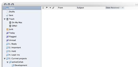 Inbox je prazan! Jeee!