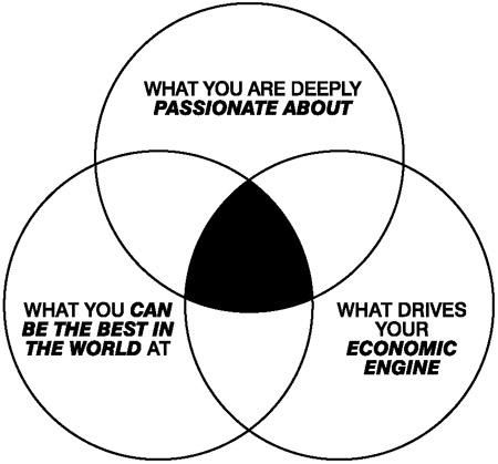 tri-kruga.jpg