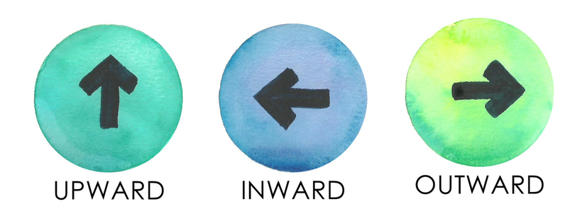 Upward, inward, outward fb cover.png
