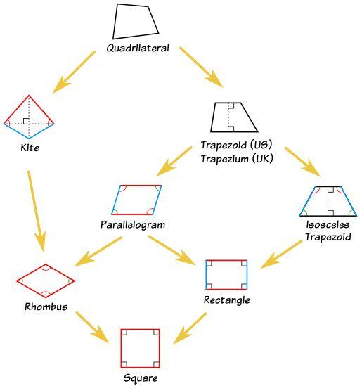 Geometry Dq Daniel Fitzpatrick