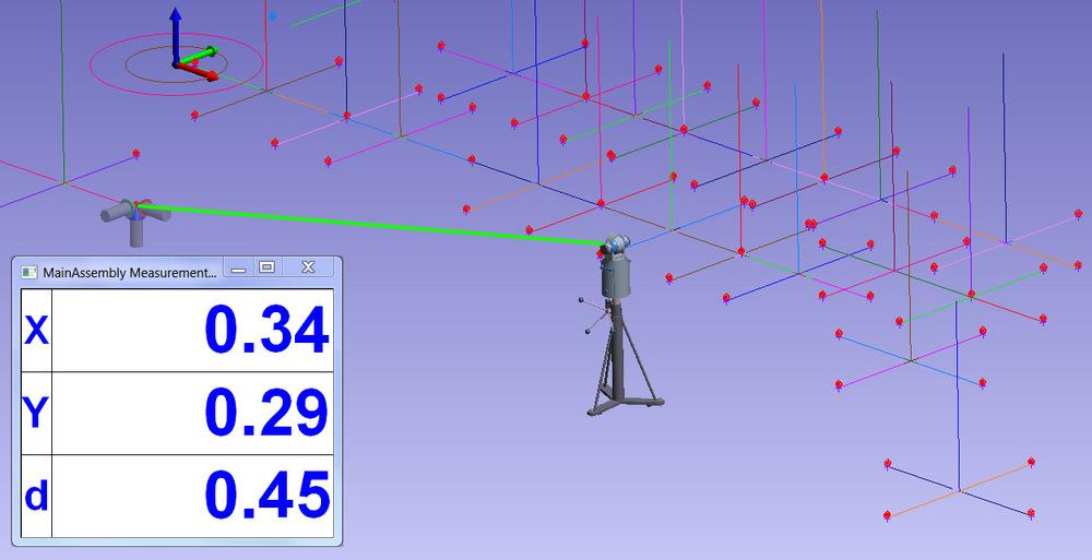 SpatialAnalyzer软件和一台激光跟踪仪实时标记机器的核心位置和机器中心线,精度达到亚毫米级。