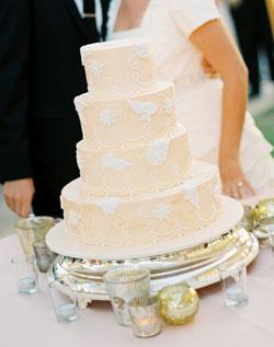 www.weddingchannel.com