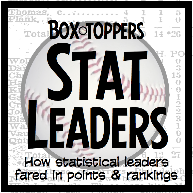Box-Toppers stat leaders.png