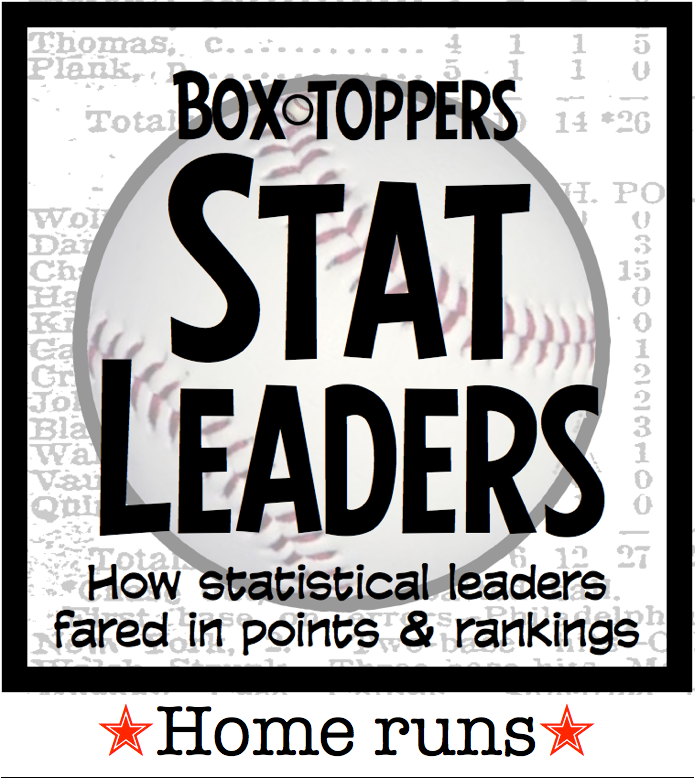 Box-Toppers stat leaders-home runs.png