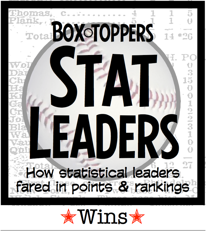 Box-Toppers stat leaders-wins.png