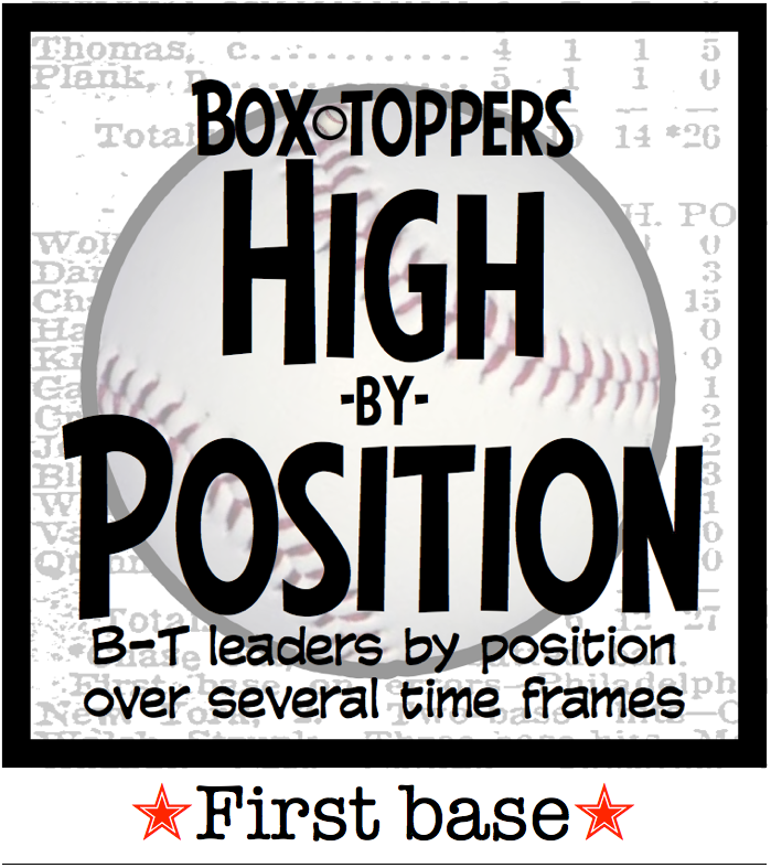 Box-Toppers High 1B.png