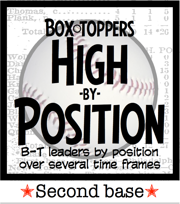 Box-Toppers High 2B.png