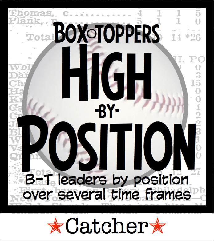 Box-Toppers High CA.png