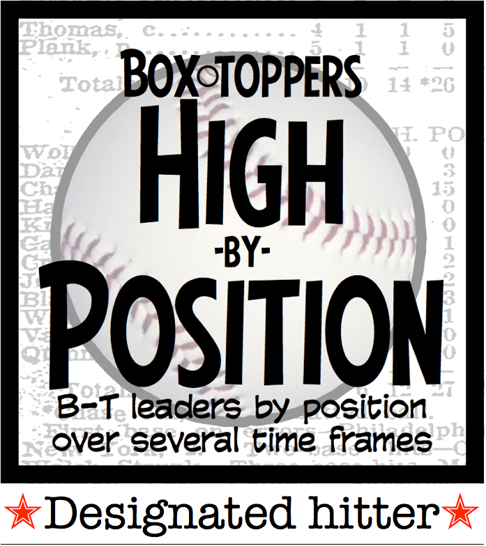 Box-Toppers High DH.png