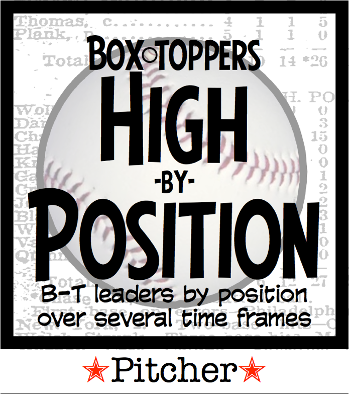 Box-Toppers High P.png