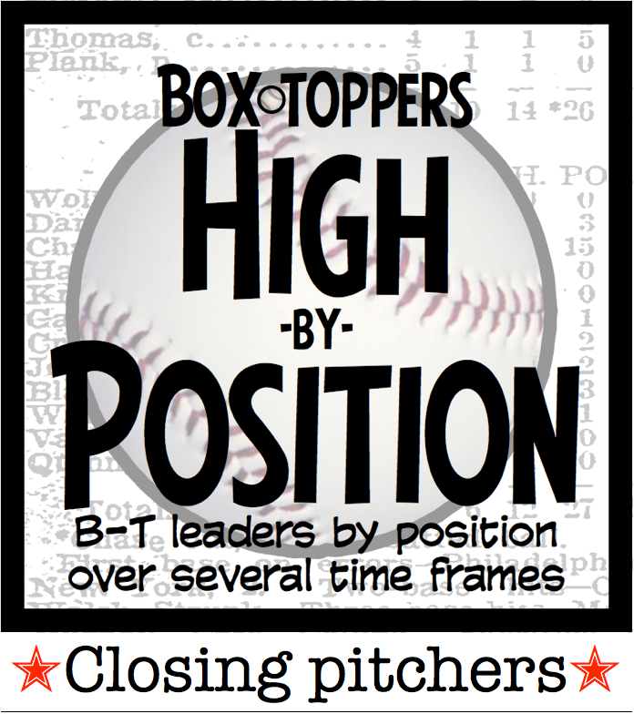 Box-Toppers High CP.png