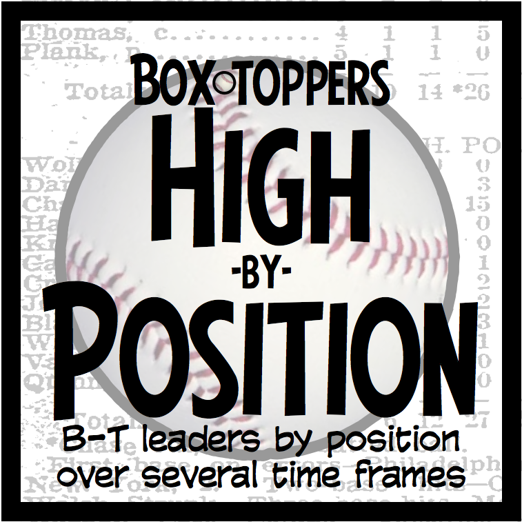 Box-Toppers High By Position.png