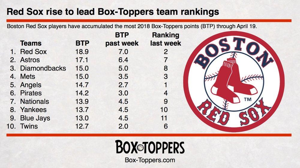 team rankings 20180419.jpg