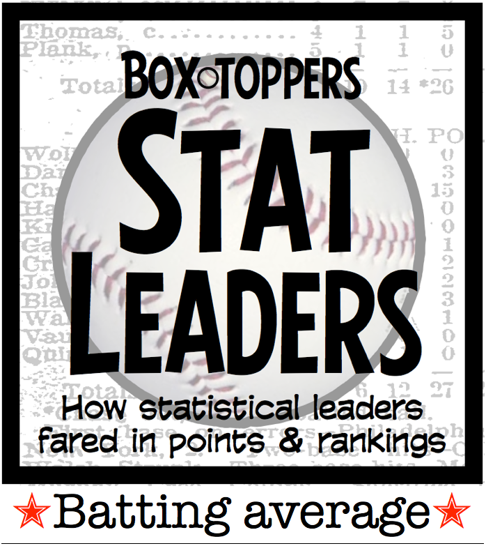 Box-Toppers stat leaders-batting average.png