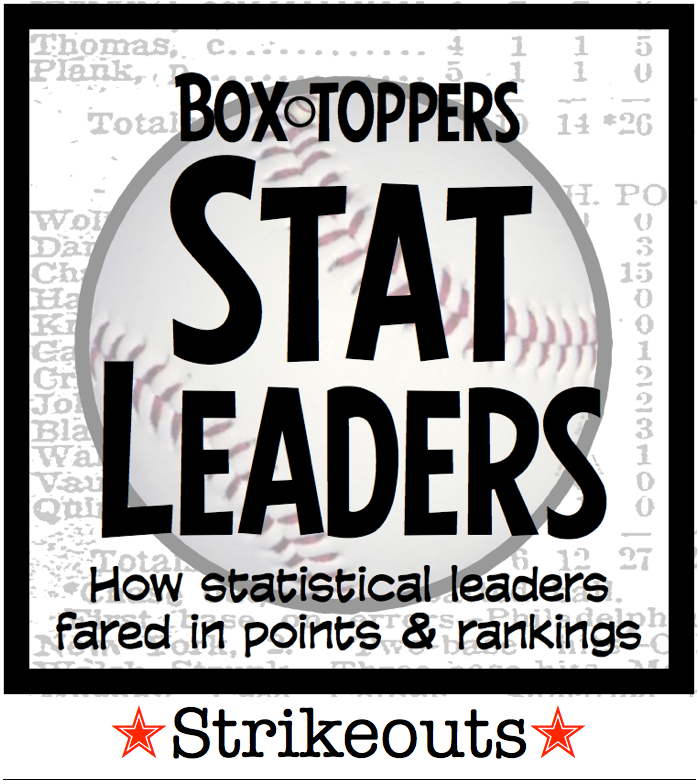 Box-Toppers stat leaders-strikeouts.png