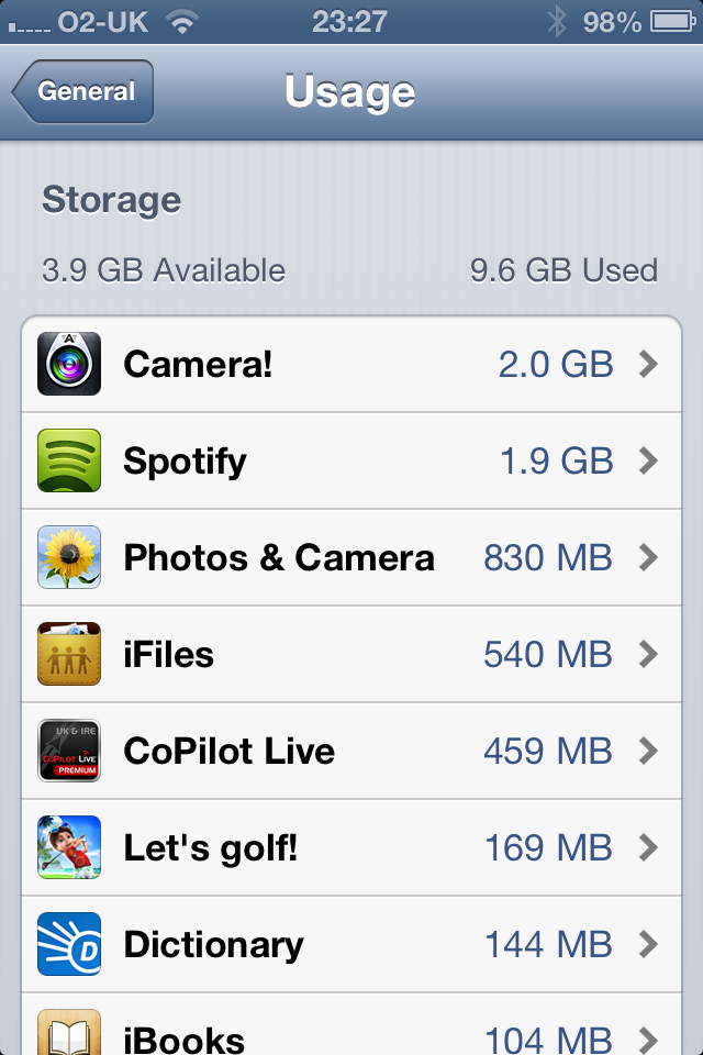 Usage setting in iOS6