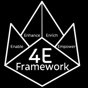 4E Framework Graphic