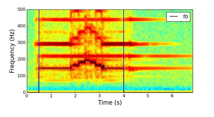 Spectral Harmonics.jpg