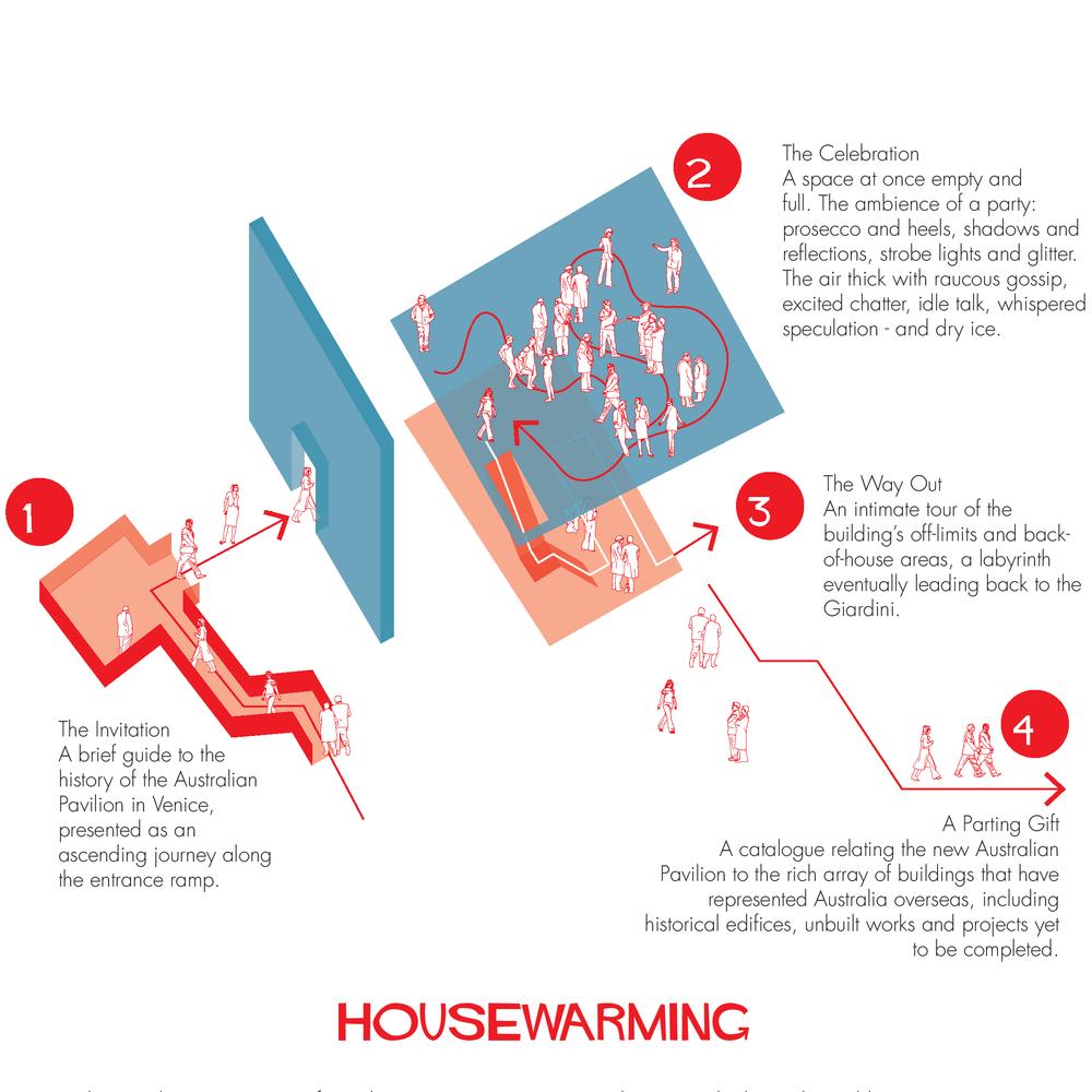 Housewarming-3.jpg