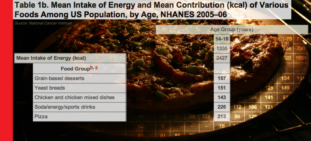 Pizza Chart PNG v2.png