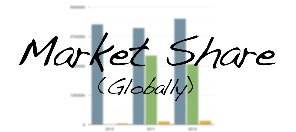 Con Market Share v2 PNG.png