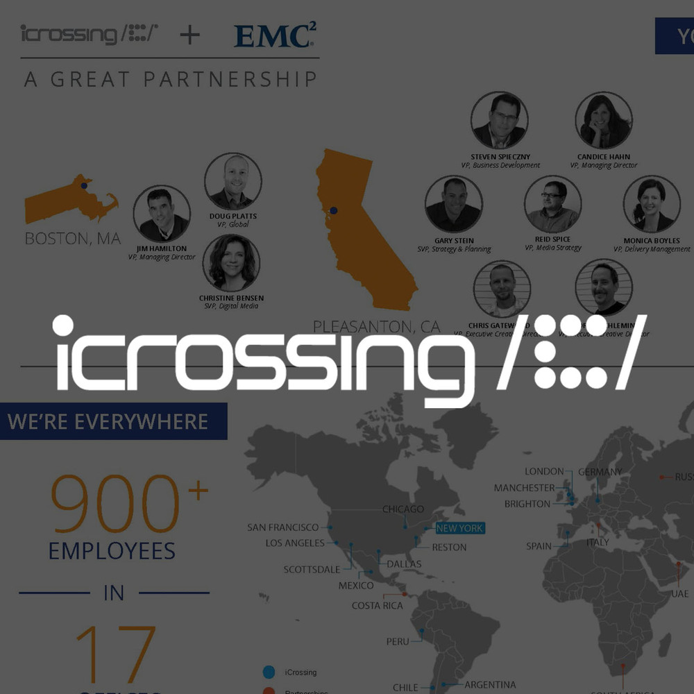 iCrossing – Client Placemats