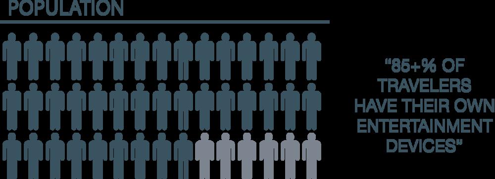 population1.png
