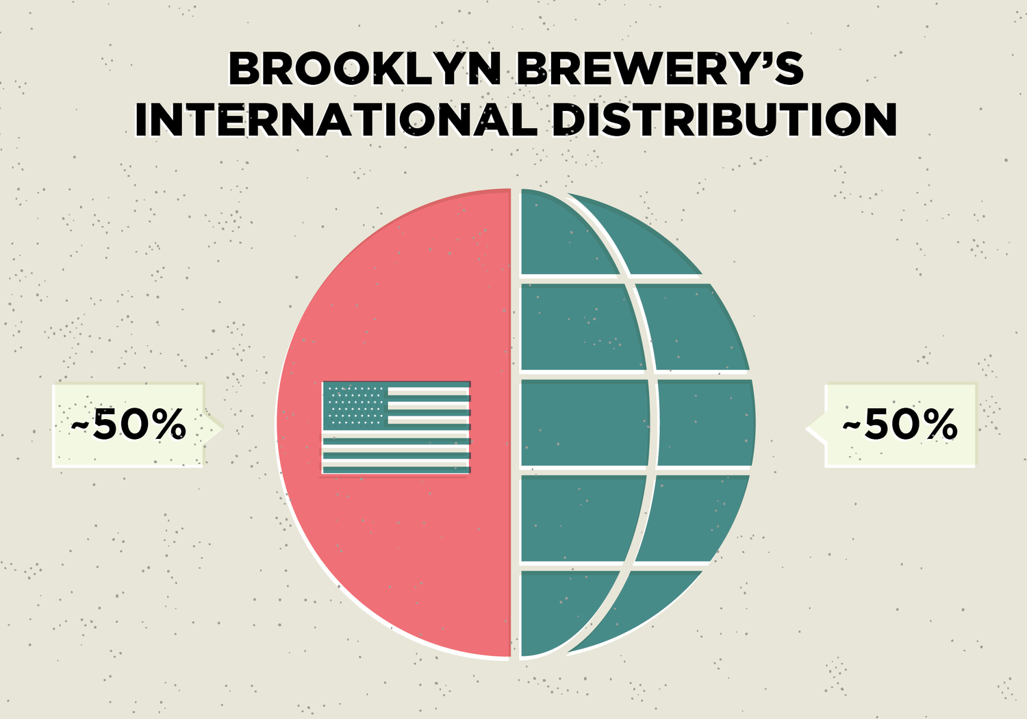 First We Came For Their Culture – American Craft Brewing\'s British ...